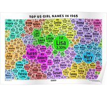 Top US Girl Names in 1965 - White Poster