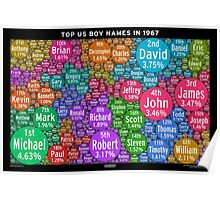 Top US Boy Names in 1967 - Black Poster