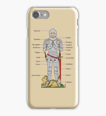 Plate Armour Circa 1430 iPhone Case/Skin