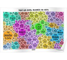 Top US Girl Names in 1971 - White Poster