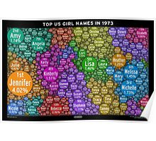 Top US Girl Names in 1973 - Black Poster