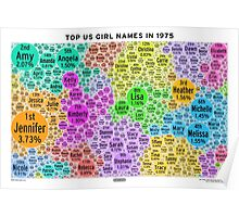 Top US Girl Names in 1975 - White Poster