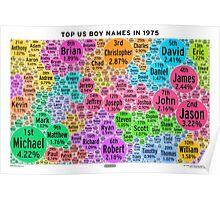 Top US Boy Names in 1975 - White Poster