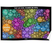 Top US Girl Names in 1976 - Black Poster