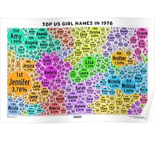 Top US Girl Names in 1976 - White Poster