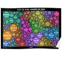 Top US Girl Names in 1981 - Black Poster