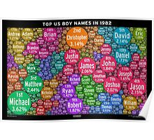 Top US Boy Names in 1982 - Black Poster