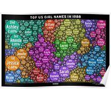 Top US Girl Names in 1988 - Black Poster
