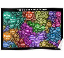 Top US Girl Names in 1989 - Black Poster