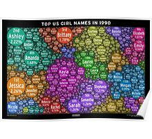 Top US Girl Names in 1990 - Black Poster