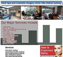 Skin Tightening Sydney by medispahills