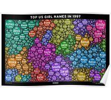Top US Girl Names in 1997 - Black Poster