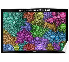 Top US Girl Names in 2012 - Black Poster