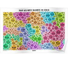 Top US Boy Names in 2013 - White Poster