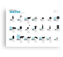 Virtual Water Footprint of Products Metal Print