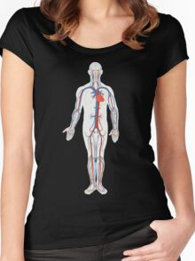 Human Body Anatomy Women's Fitted Scoop T-Shirt