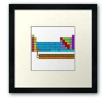 Periodic Table (116 Element Edition) Framed Print