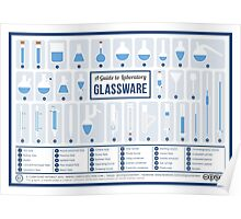 Chemistry Laboratory Glassware Poster