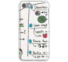 How To Learn Anything iPhone Case/Skin