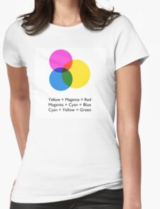 Process colours Womens Fitted T-Shirt