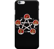 Rock Paper Scissors Spock Lizard iPhone Case/Skin