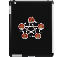 Rock Paper Scissors Spock Lizard iPad Case/Skin