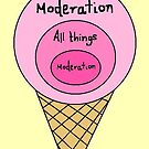 Moderation by Nebsy