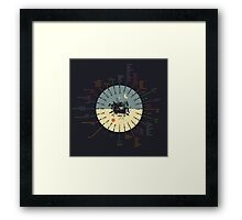 World Clock Framed Print