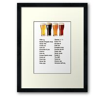 Beer in 26 Languages for Internationional Travelers Framed Print
