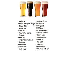 Beer in 26 Languages for Internationional Travelers Photographic Print