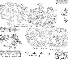 New Sample Book of Our Artistic Perforated Parchment Stamping Patterns Kate Greenaway, John Frederick Ingalls 1886 0142 by wetdryvac