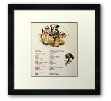 Language of Flowers Kate Greenaway 1884 0030 Descriptions of Specific Flower Significations Framed Print