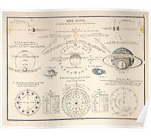 Atlas zu Alex V Humbolt's Cosmos 1851 0142 Die Mond The Moon Poster