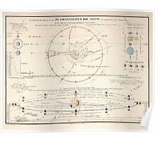 Atlas zu Alex V Humbolt's Cosmos 1851 0141 Planetensystem Der Sonne   The Solar System Poster