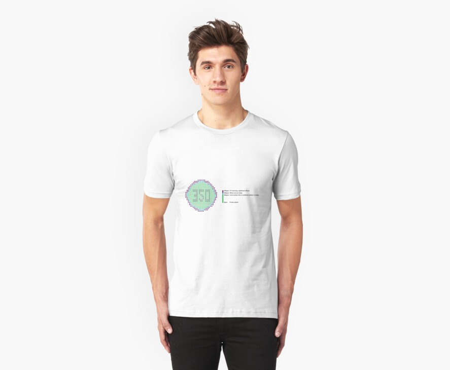 350 Climate Change Tee by middleofaplace