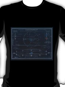 Atlas zu Alex V Humbolt's Cosmos 1851 0141 Planetensystem Der Sonne   The Solar System Inverted T-Shirt