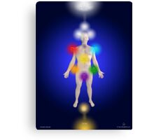 The Position Of The Sephirot On The Human Body Canvas Print
