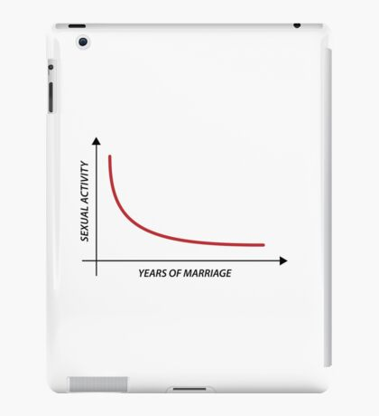 Sexual Activity versus Years of Marriage Funny Graph  iPad Case/Skin