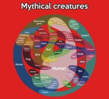 Epic Mythical Creatures Chart One Piece - Short Sleeve