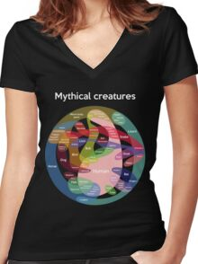 Epic Mythical Creatures Chart Women's Fitted V-Neck T-Shirt