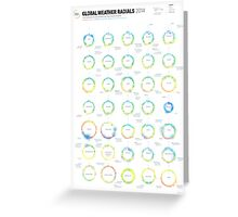 Infographic Weather Radials 2014 Greeting Card