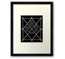 HOLOGRAM SAK YANT Framed Print