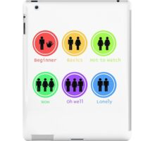 Six funny stages of sexual behavior in the human male   iPad Case/Skin