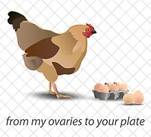 from my ovaries to your plate by roboprophet