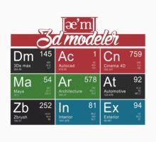 ae'm 3D modeler by loneleon
