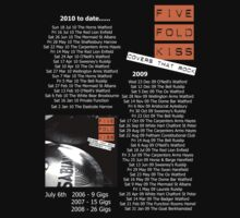 FFK Tour Dates  2010 by AndyMilneUK