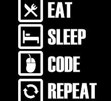 eat sleep code repeat by trendz