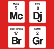 The Four Elements of Hip Hop Kids Clothes