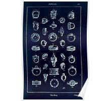 A Handbook Of Ornament With Three Hundred Plates Franz Sales Meyer 1896 0501 Jewelry Ring Inverted Poster