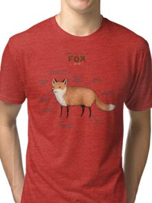 Anatomy of a Fox Tri-blend T-Shirt